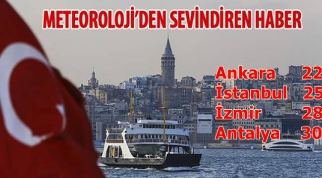 Türkiye, gelecek hafta boyunca Kuzey Afrika üzerinden gelen sıcak hava akımlarının etkisinde kalacak.